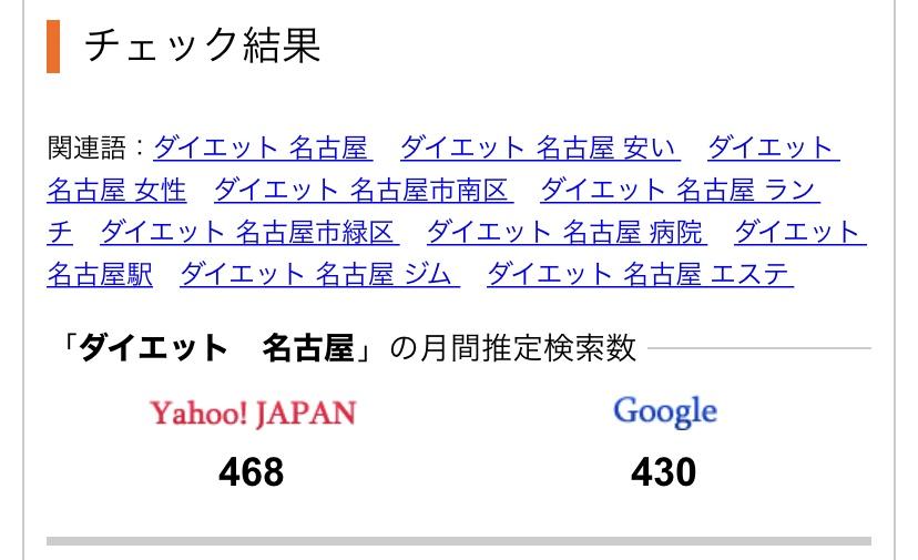 検索ボリューム結果「ダイエット 名古屋」
